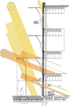 Tanzakademie Environmental strategy diagram I believe this diagram is successful because it shows how the light and heat can be inserted into the building and the impact it has. Environmental Architecture, Study Architecture, Architecture Graphics, Environmental Design, Facade Architecture, Sustainable Architecture, Architecture Sketches, Architecture Diagrams, Residential Architecture
