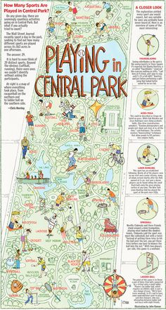 Lovelyillustrated mapof Central Park's athletic diversity. Also see 20 beloved writers on the magic of the park.