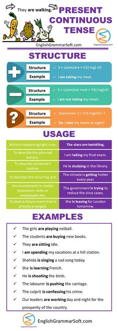 Present Continuous (Progressive) Tense refers to actions happening in the present time. Let's talk about its formula, examples, usage, and exercises. English Grammar For Kids, English Grammar Tenses, Teaching English Grammar, English Grammar Worksheets, Grammar And Vocabulary, English Vocabulary Words, Learn English Words, English Phrases, English Lessons
