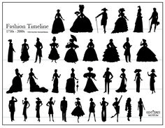 The changing shape of fashion 1750-2000