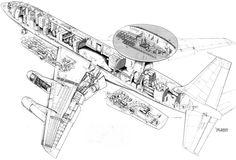 AWACS de l'OTAN - Organisations