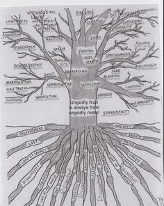 """To look at better later: a pinner wrote   """"Ungodly fruit comes from ungodly roots.  Colossians 3:1-4"""""""