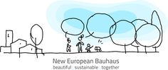 New European Bauhaus : beautiful, sustainable, together. Bauhaus, Social Transformation, Innovative Research, Classical Antiquity, Meaningful Conversations, Circular Economy, Co Design, Built Environment, Science And Technology