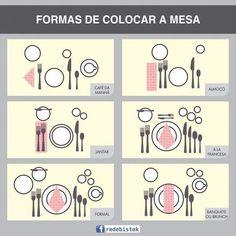 Formas de colocar a mesa