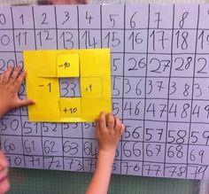Math games 395261304781346796 - {One more, One less, Ten More, Ten Less ! MamaPat} Source by Math For Kids, Fun Math, Math Games, Kid Games, Math Stations, Math Centers, Second Grade Math, Grade 1, Math Numbers