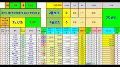 [한국어]_17 ROUND_2016.02.27.002_Football Betting Tips Predictions Table_프로...