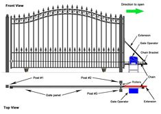 Sliding Gates for Residential and Commercial Security