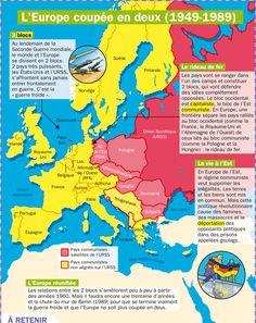 Fiche exposés : L'Europe coupée en deux (1949-1989)