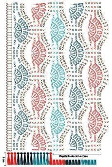 Crochet stitches 341218109269245837 - 50 Super Ideas crochet shawl pattern diagram Source by farellalucy Crochet Afghans, Crochet Stitches Patterns, Crochet Poncho, Stitch Patterns, Knitting Patterns, Shawl Patterns, Crochet Shawl Diagram, Crochet Chart, Crochet Motif