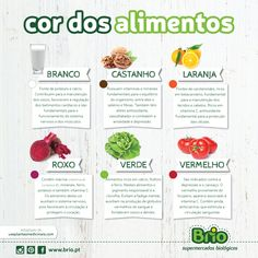 Supermercados Brio - benefícios da cor dos alimentos