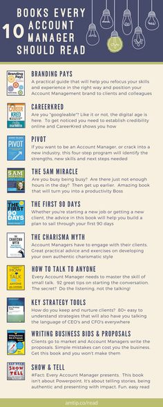Key account management process relationship management with key 10 best books every account manager should read infographic malvernweather Image collections