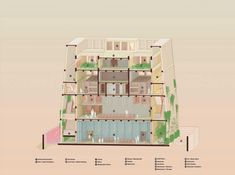 110 Axo Drawings Ideas In 2021 Architecture Presentation Architecture Drawing Diagram Architecture