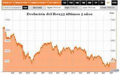 La falsa ilusión de riqueza Overlays, 5 Years, Wealth, Financial Statement, Finance, Future Tense, Overlay