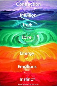 The seven chakras are the centers in our bodies in which energy flows through. <3 Namaste Café  Image found on www.foodandspirit.com