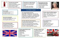 Teaching British Values - Childcare.co.uk