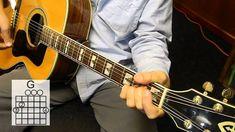 Electric Versus Acoustic Guitar - Play Guitar Tips Guitar Lessons For Kids, Electric Guitar Lessons, Guitar Lessons For Beginners, Music Lessons, Guitar Kits, Guitar Songs, Guitar Chords, Learn Guitar Beginner, Learn To Play Guitar