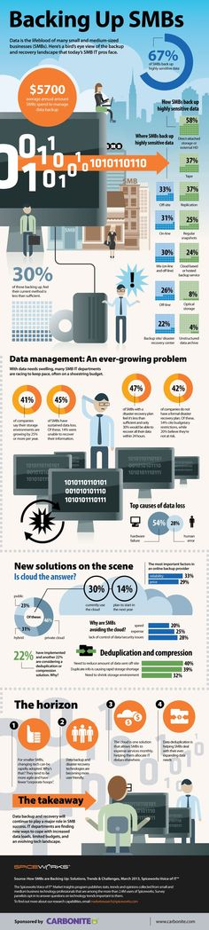 Backing Up SMBs [Infographic] #databackup #recovery #dataprotection