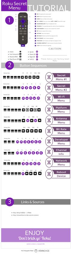 Reader Gardner passed along this infographic he made that lists off all of the quick ways to get into the Roku's many secret menus—menus that let you calibrate the image, tweak network settings, even access developer options. Get ready, we're about to voi Tv Hacks, Netflix Hacks, Netflix Codes, Unlock Netflix, Secret Menu, Secret Apps, Home Entertainment, Menu Secreto, Lg 4k