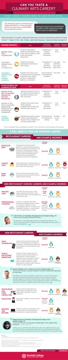 Interested in a Career in Culinary Arts? That's where Jodi Fyfe, the Principal of Paramount Events got started! Check out what Jodi has to say in this great infographic. Culinary Arts Schools, Culinary Classes, Chef School, Nutrition Education, Career Education, Career Exploration, Food Science, Food Industry, Life Skills