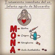 Mnemotecnia Medicina