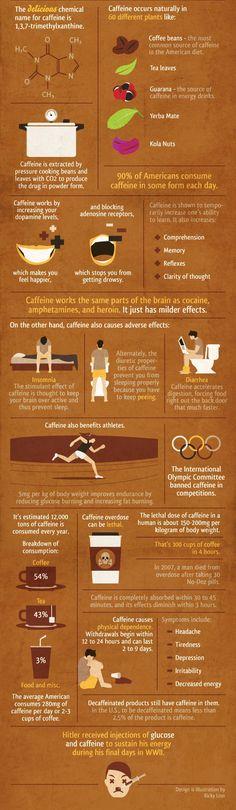 caffeine: 15 facts des tas d'infos dans une mise en page attractive, pour peu qu'elle soit à l'image de ce qui s'est passé pendant la séance ou la séquence et ben c'est gagné