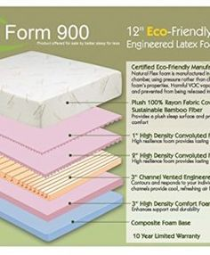 Numerous reasons make for the truth why natural latex mattresses have been picking up an immense popularity among individuals with orthopedic conditions. Latex Mattress, Comfort Mattress, Bedding Basics, Natural Latex, Fabric Covered, Mattresses, Nature, News, Luxury