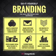 Things You Can Do To Improve Your Branding! Create A Consistent Theme: Set a color and font style that you'll use for all your brand communication. Brand Everything: From brochures to sales. You Can Do, Told You So, Start Up Business, Business Ideas, Sales Presentation, Email Signatures, Communication Design, Improve Yourself, Branding
