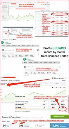 WP Zero Bounce 2.0 Review +BEST Zero Bounce v2 BONUS +70% Discount- Stop LEAKING Traffic & Rank High Warrior Forum Classified Ads