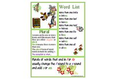 Words Ending 'f' or 'fe' | Spelling Rule | Chart.The words ending in 'f' or 'fe' spelling rule is supported by illustrations, a plural explanation and a list of words. See PHONOLOGICAL AWARENESS | Spelling | at... www.abcteachingresources.com