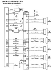 wiring diagram for 1995 jeep grand cherokee laredo jeep cherokee rh pinterest com 2000 Jeep Grand Cherokee Schematic Ground 1999 Jeep Grand Cherokee Wiring Diagram