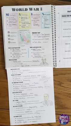 Best Ww Teaching Ideas Images  Teaching History History  The Main Causes Of World War  Essay For Kids Essay Causes Of World War  The Main Part Of But World War I Was A Big Cause Of World War Ii