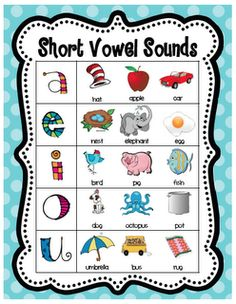 long and short vowel sounds posters AND a fun sorting activity for centres that includes various options for easy differentiation