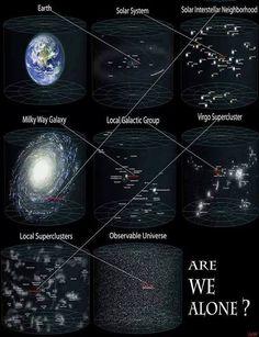 El universo a escala. Estaremos solos de verdad?