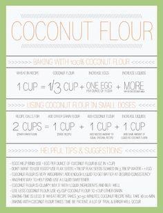 Gluten free flour mix - gluten free flour blend  Coconut Flour Conversion (replace flours with coconut flour)