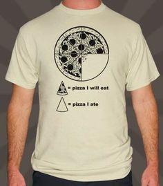 Pizza Pie Chart | 6DollarShirts