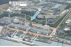 1) Tepco estimates 1,000 tons of groundwater enters the area around reactors 1 to 4 at Fukushima No. 1 each day; 400 tons is believed to rea...