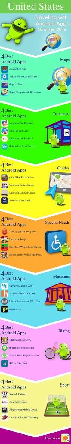 United States Android apps: Travel Guides, Maps, Transportation, Biking, Museums, Parking, Sport and apps for Students.