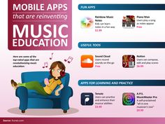 30 Mobile Apps Reinventing Music Education - Online Colleges