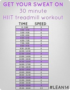 my go-to HIIT workout. | girl meets life.