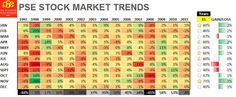 Philippine Stock Market Trends