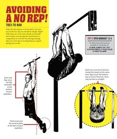 AVOIDING A 'NO REP': TOES TO BAR