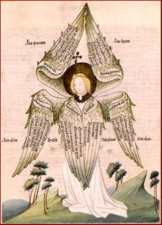 SIX-WINGED SERAPHIM in ACHARD of ST. VICTOR