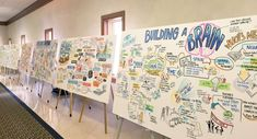 Hi, I'm Sam Bradd. I'm a graphic facilitator and illustrator. I use visuals to help groups increase engagement, solve problems, and lead. Vancouver, BC.