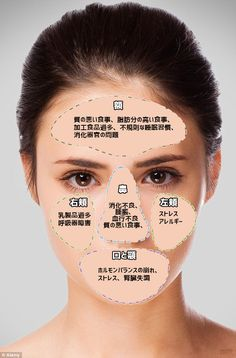 Face Mapping body Face Mapping break outs Face Mapping essential oils Face Mapping facials - Acne Treatment Face Mapping, Acne Causes, Body Organs, How To Get Rid Of Acne, Acne Treatment, Charts, Health Fitness, Skin Care, Beauty