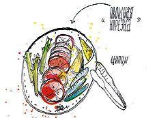 Здоровье. Человек. Природа.: Как едят различные блюда