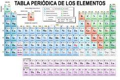 22 best tabla periodica hd images on pinterest periodic table tabla periodica hd free tabla periodica completa tabla periodica para imprimir tabla periodica con urtaz Image collections
