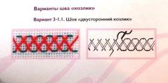 ручные швы: 23 тыс изображений найдено в Яндекс.Картинках