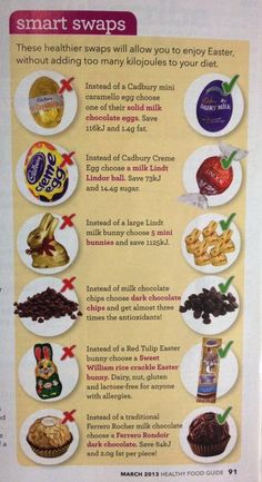 Smart Food Swaps  #weight loss
