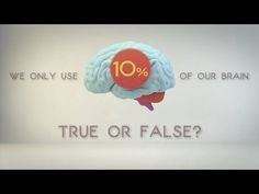 Via Ted-Ed: What percentage of your brain do you use? - Richard E. Cytowic debunks this neurological myth that we only use of our brains (and explains why we aren't so good at multitasking). Ted Videos, Ap Psychology, Positive Psychology, Science Videos, Neurology, Educational Videos, What Happens When You, Ted Talks, School Fun