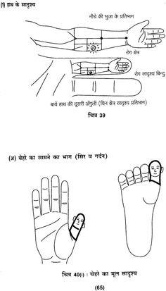 सरल सुजोक चिकित्सा: Tratamiento Sujok simple: Haga su tratamiento por sus propias manos